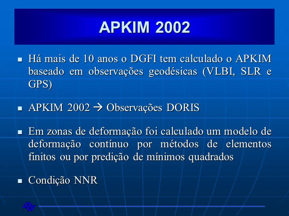 APKIM 2002 Há mais de 10 anos o DGFI tem calculado o APKIM baseado em observações geodésicas (VLBI, SLR e GPS) Há mais de 10 anos o DGFI tem calculado