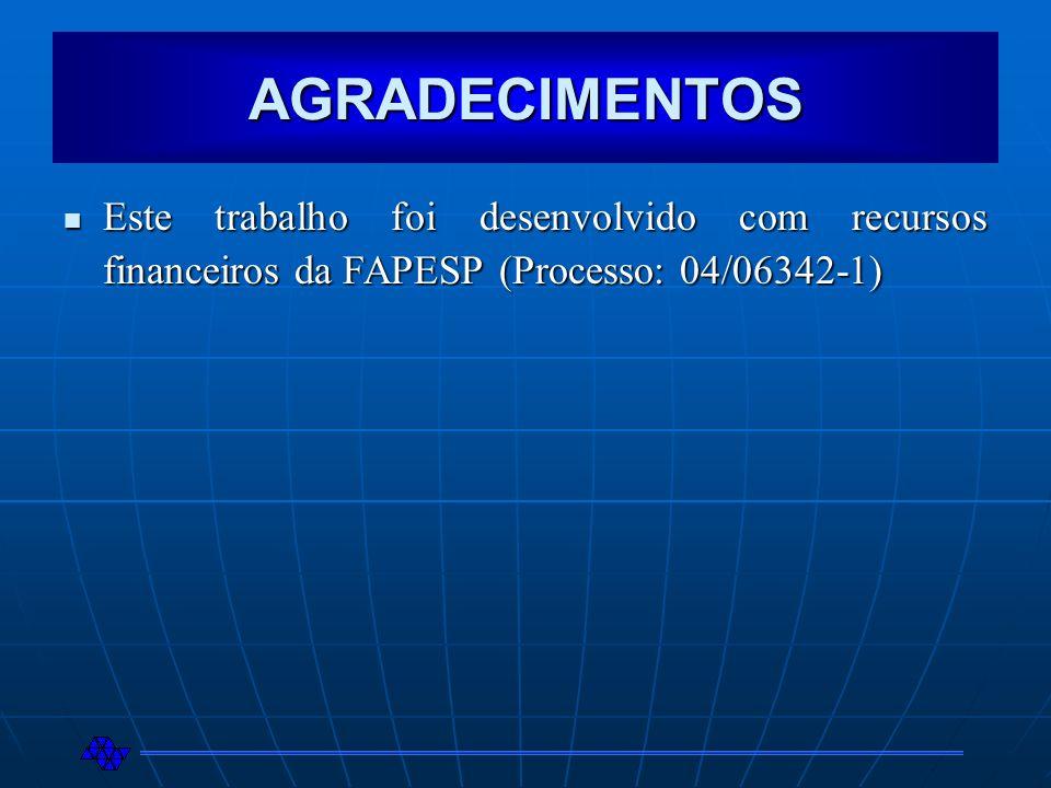 AGRADECIMENTOS Este trabalho foi desenvolvido com recursos financeiros da FAPESP (Processo: 04/06342-1) Este trabalho foi desenvolvido com recursos fi