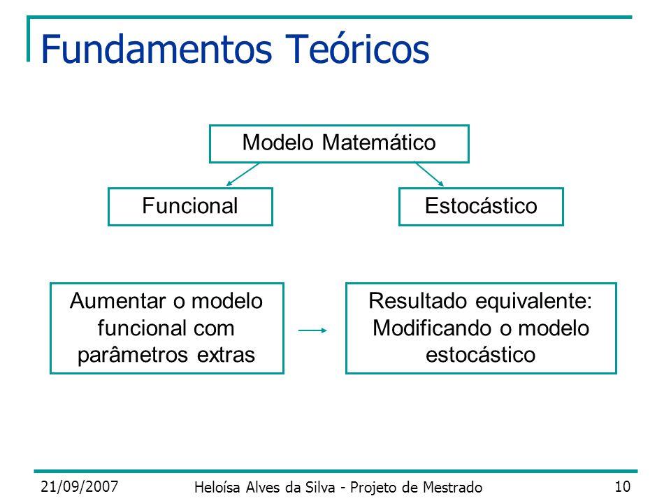 21/09/2007 Heloísa Alves da Silva - Projeto de Mestrado 10 Fundamentos Teóricos Modelo Matemático FuncionalEstocástico Aumentar o modelo funcional com