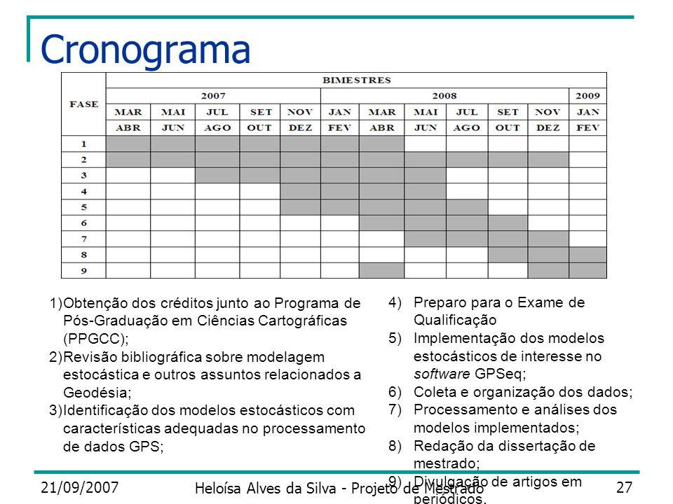 21/09/2007 Heloísa Alves da Silva - Projeto de Mestrado 27 Cronograma 1)Obtenção dos créditos junto ao Programa de Pós-Graduação em Ciências Cartográf