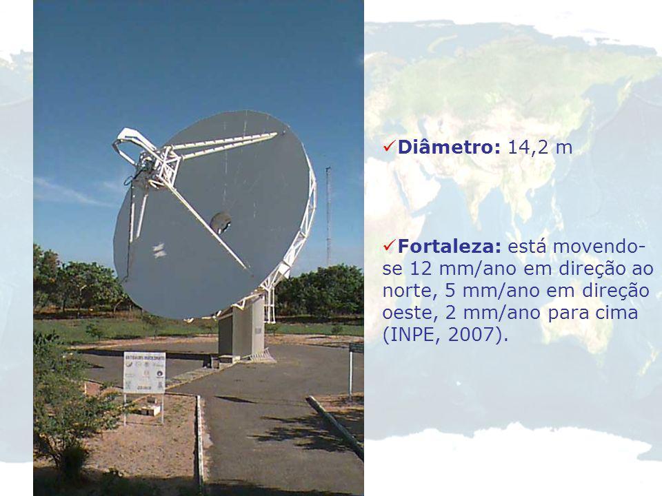 Very Long Baseline Interferometry - VLBI IVS Manutenção de reference frames globais Rede global Brasil Estação de Eusébio Fortaleza-Ceará