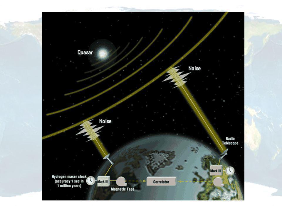 Very Long Baseline Interferometry - VLBI Princípio da técnica: Mede a diferença de tempo da chegada de uma onda de rádio medida por duas antenas local