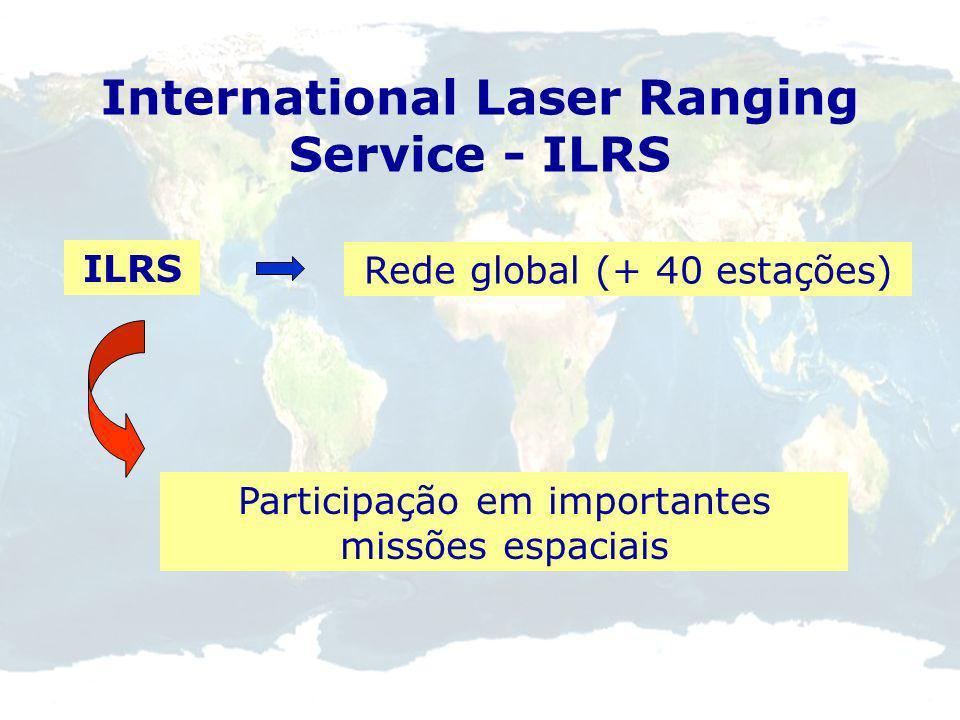 International Laser Ranging Service - ILRS Estudos: Geofísicos, geodinâmicos e geodésicos; Refletores a laser: campo da gravidade; movimentos da Terra
