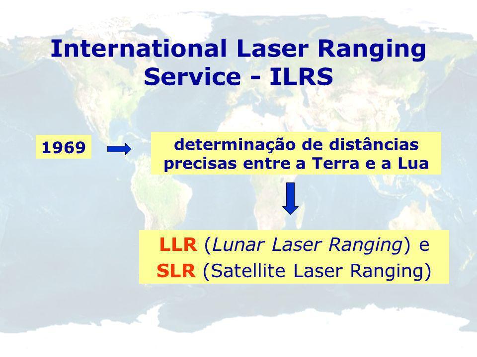 International Laser Ranging Service - ILRS ILRS Rede global (+ 40 estações) Participação em importantes missões espaciais