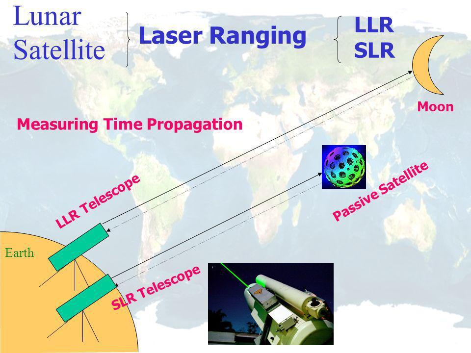 International Laser Ranging Service - ILRS Técnica SLR: mede a distância entre uma estação terrestre e um satélite equipado com refletores a laser, po