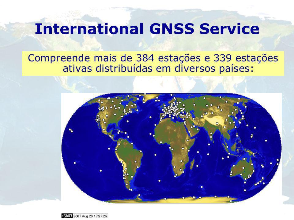 International Laser Ranging Service - ILRS Técnica SLR: O tempo levado entre a emissão e o registro do sinal pela estação permite a determinação preci