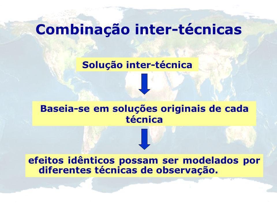 Realizações do ITRF: Combinação intra-técnica (ILRS, IVS, GNSS, IDS): coordenadas e velocidades da estação Problemas: características individuais de c