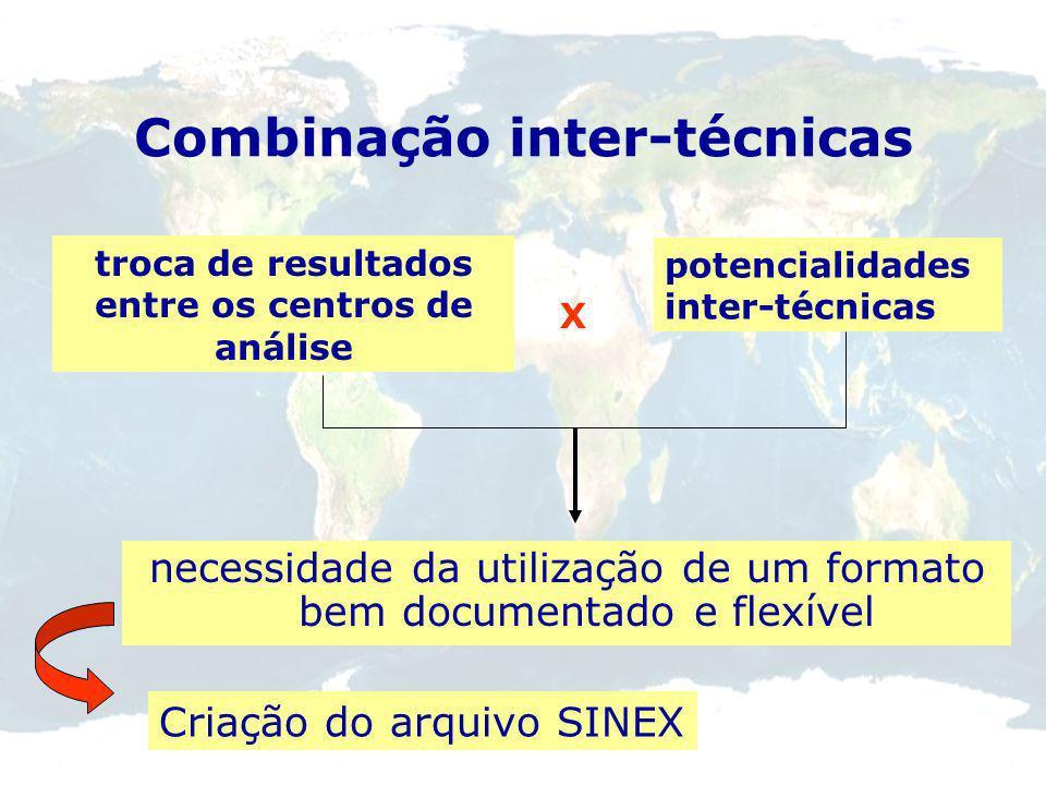 Combinação inter-técnicas efeitos idênticos possam ser modelados por diferentes técnicas de observação. Solução inter-técnica Baseia-se em soluções or