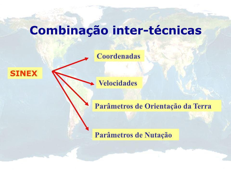 Combinação inter-técnicas necessidade da utilização de um formato bem documentado e flexível Criação do arquivo SINEX troca de resultados entre os cen