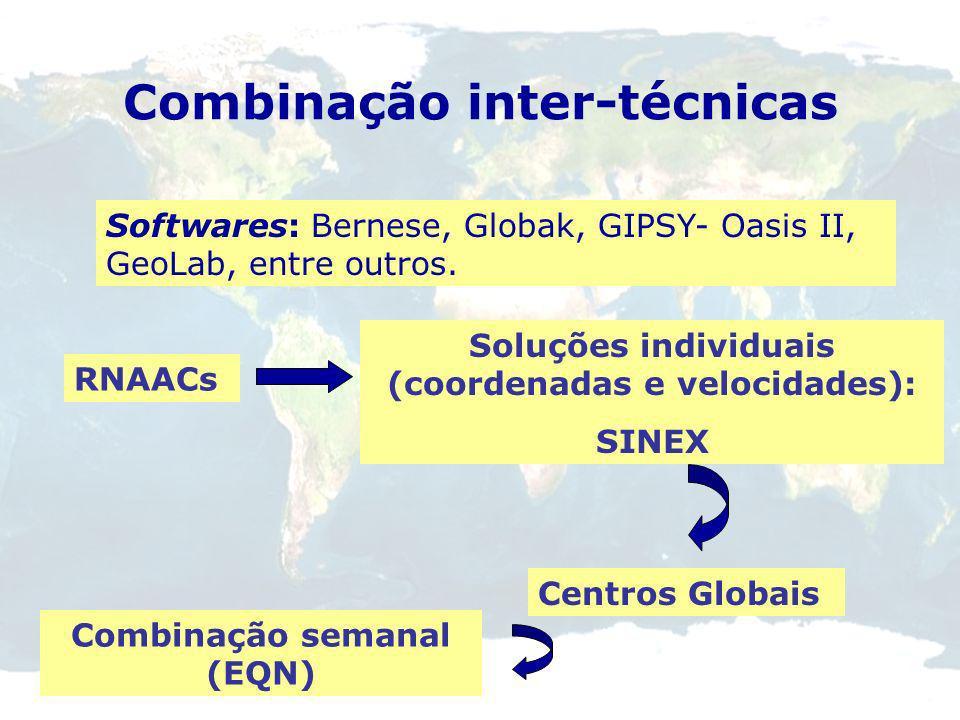 Combinação inter-técnicas SINEX Coordenadas Velocidades Parâmetros de Orientação da Terra Parâmetros de Nutação