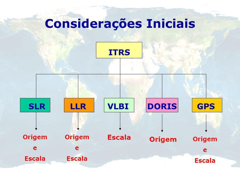 Considerações Iniciais Atualmente, o referencial geodésico mais preciso é o ITRS; Sua realização ITRF é de responsabilidade do IERS; E é revista perid