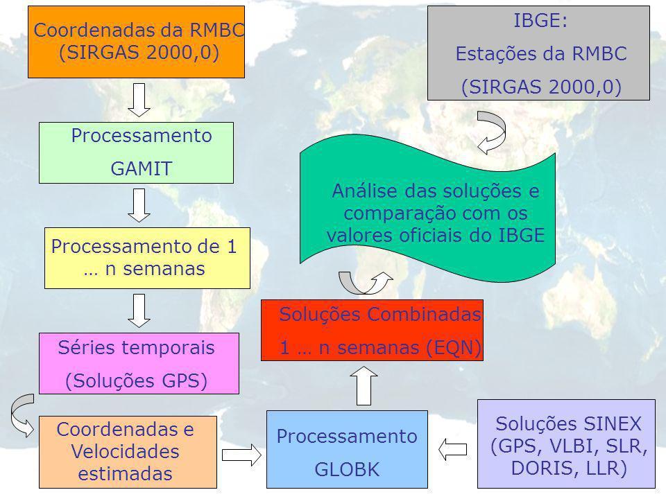 Apresentação Considerações Iniciais Objetivos Revisão Bibliográfica Metodologia e Estratégia de ação Resultados Esperados Plano de atividades Referênc