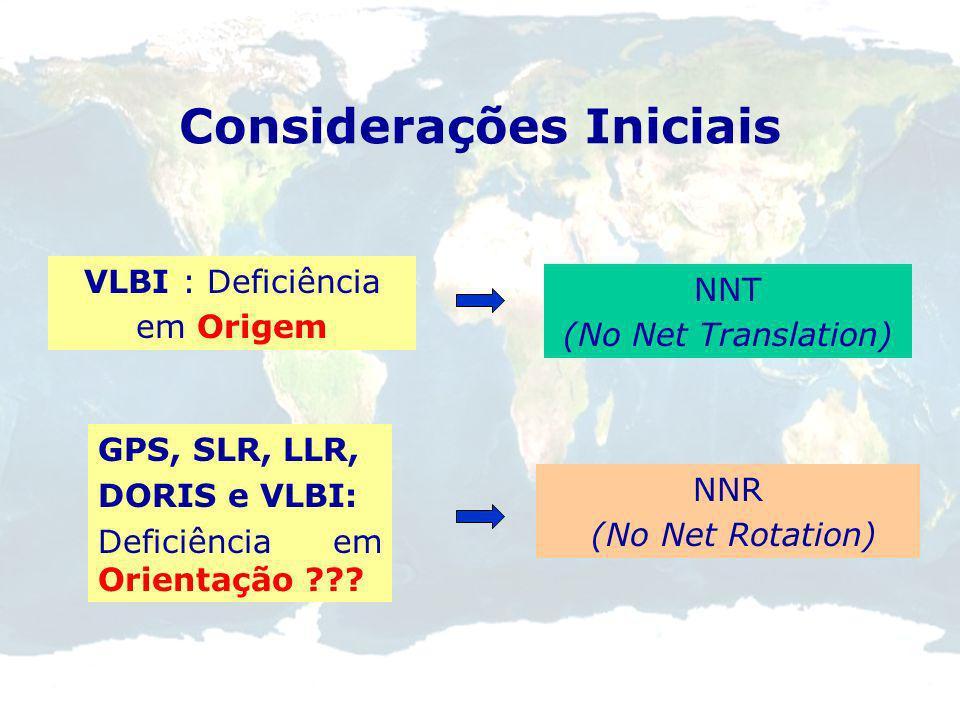 ITRS SLRLLRVLBIDORISGPS Origem e Escala Origem Escala Origem e Escala Origem e Escala Considerações Iniciais