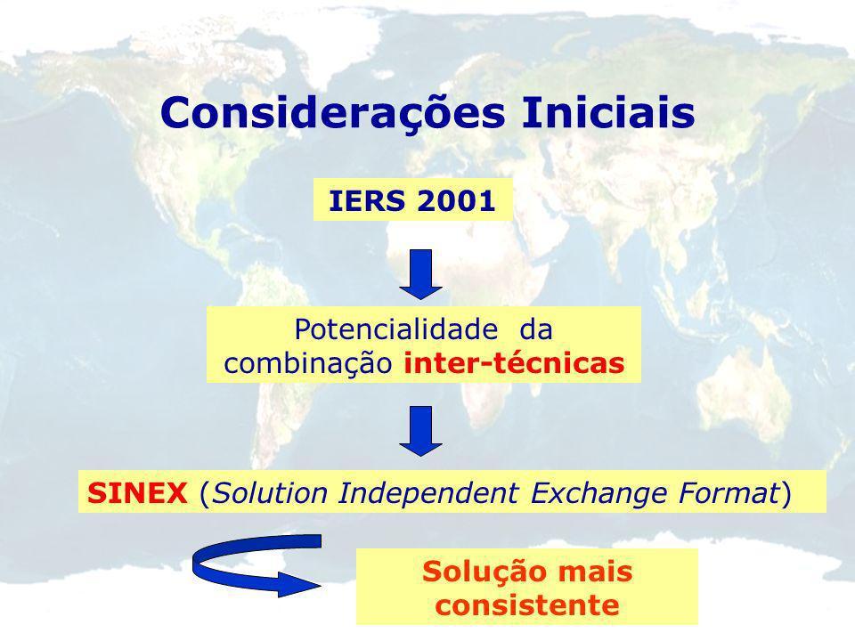 NNT (No Net Translation) VLBI : Deficiência em Origem GPS, SLR, LLR, DORIS e VLBI: Deficiência em Orientação ??? NNR (No Net Rotation)