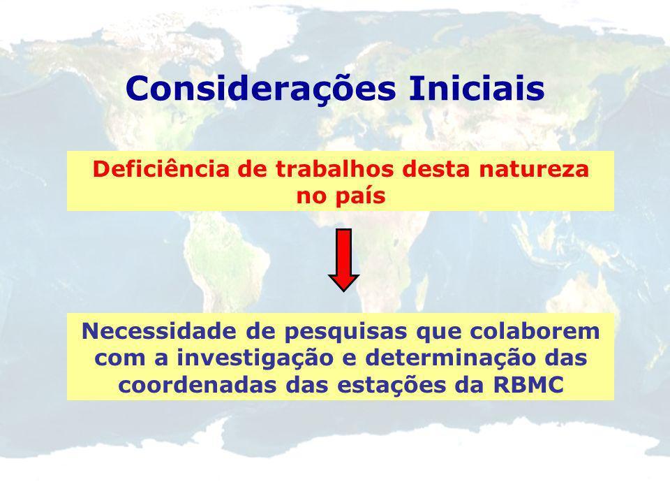Considerações Iniciais Brasil característica continental RBMC coletam e disponibilizam dados GPS