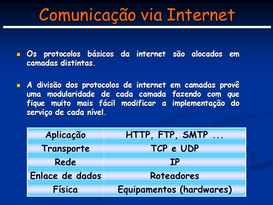 Comunicação via Internet Os protocolos básicos da internet são alocados em camadas distintas.