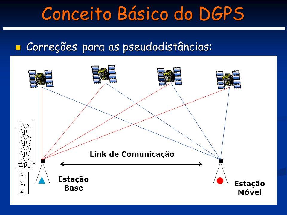 Conceito Básico do DGPS Correções para as pseudodistâncias: Correções para as pseudodistâncias: Estação Base Estação Móvel Link de Comunicação
