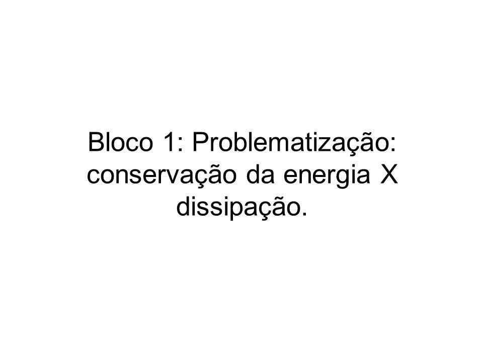 Bloco 1: Problematização: conservação da energia X dissipação.