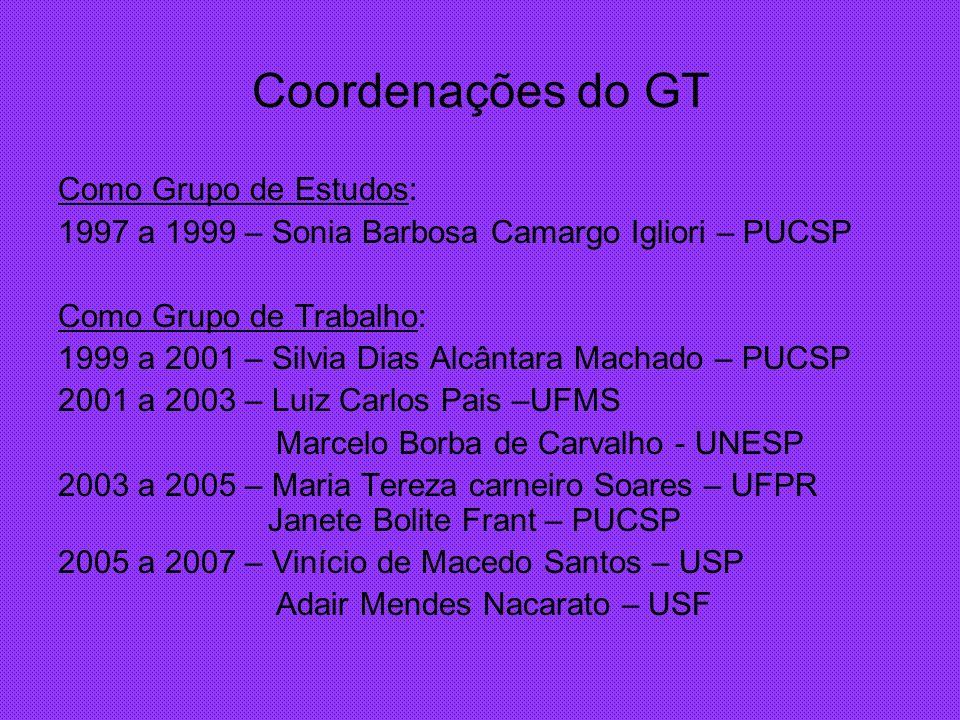 Coordenações do GT Como Grupo de Estudos: 1997 a 1999 – Sonia Barbosa Camargo Igliori – PUCSP Como Grupo de Trabalho: 1999 a 2001 – Silvia Dias Alcânt