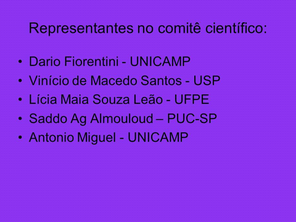 Representantes no comitê científico: Dario Fiorentini - UNICAMP Vinício de Macedo Santos - USP Lícia Maia Souza Leão - UFPE Saddo Ag Almouloud – PUC-S