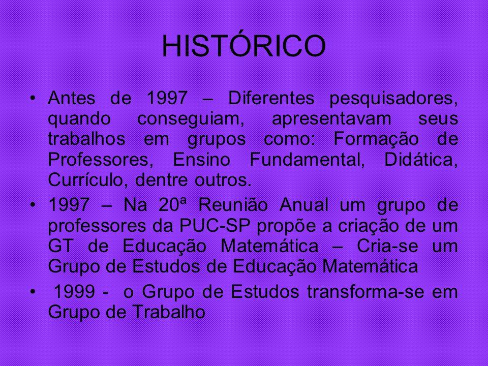 HISTÓRICO Antes de 1997 – Diferentes pesquisadores, quando conseguiam, apresentavam seus trabalhos em grupos como: Formação de Professores, Ensino Fun