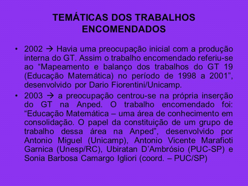 TEMÁTICAS DOS TRABALHOS ENCOMENDADOS 2002 Havia uma preocupação inicial com a produção interna do GT. Assim o trabalho encomendado referiu-se ao Mapea