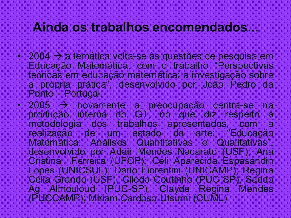 Ainda os trabalhos encomendados... 2004 a temática volta-se às questões de pesquisa em Educação Matemática, com o trabalho Perspectivas teóricas em ed