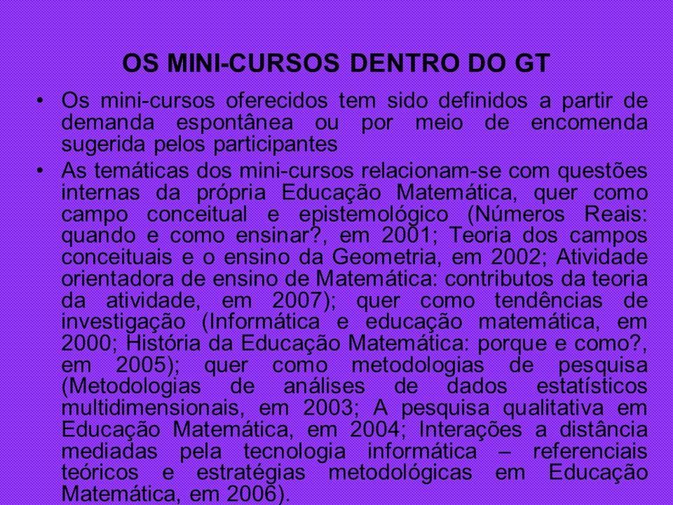 OS MINI-CURSOS DENTRO DO GT Os mini-cursos oferecidos tem sido definidos a partir de demanda espontânea ou por meio de encomenda sugerida pelos partic