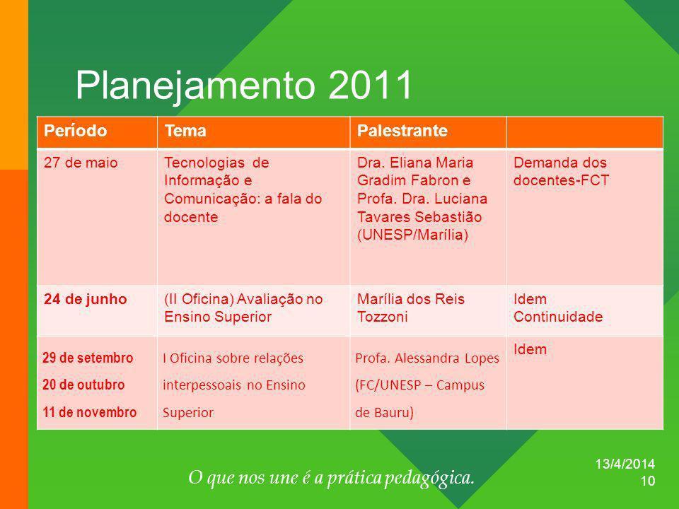 Planejamento 2011 PeríodoTemaPalestrante 27 de maioTecnologias de Informação e Comunicação: a fala do docente Dra. Eliana Maria Gradim Fabron e Profa.