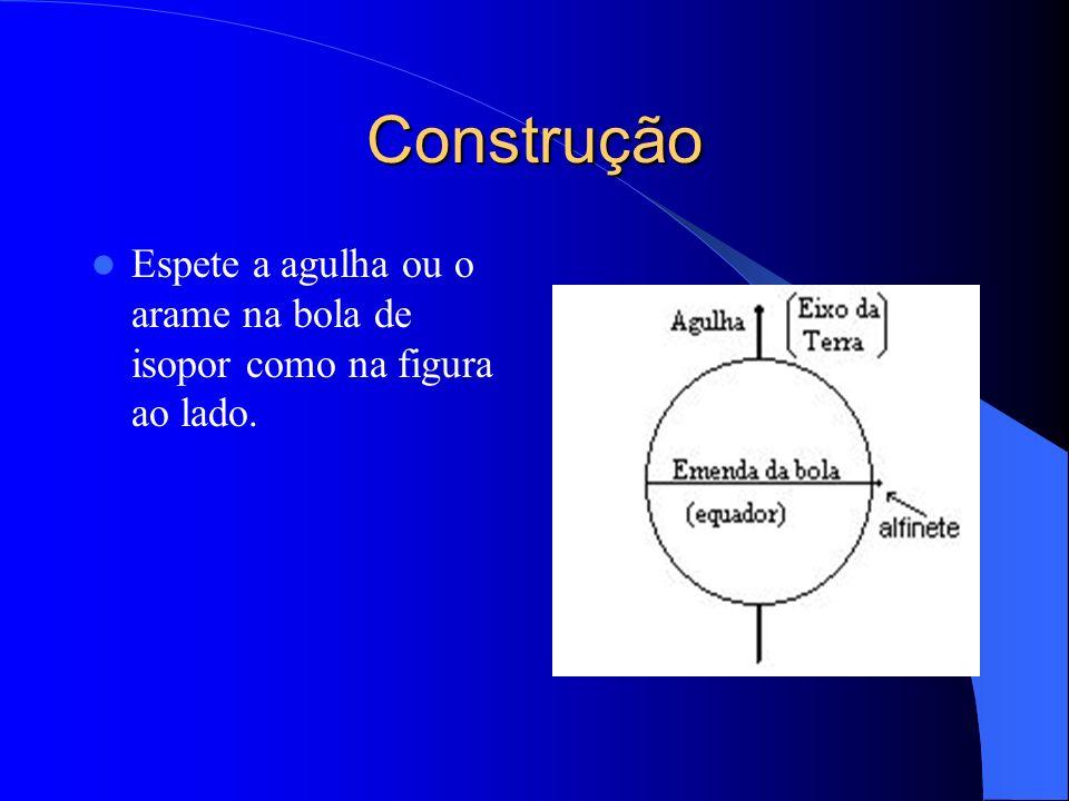 Construção Espete a agulha ou o arame na bola de isopor como na figura ao lado.