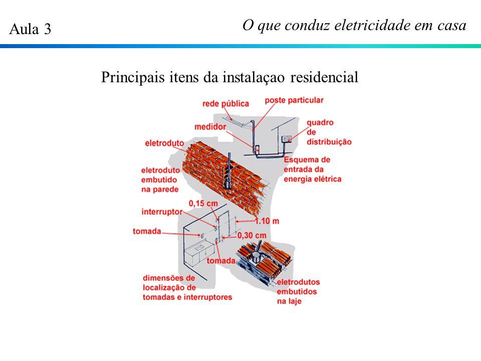 Aula 3 O que conduz eletricidade em casa Os diversos tipos de fios e cabos utilizados