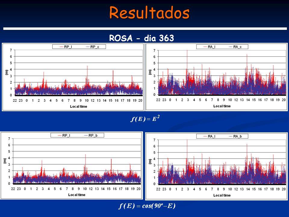 Resultados ROSA - dia 363
