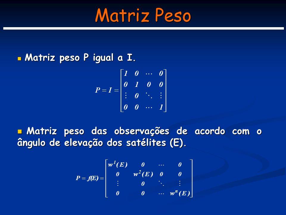 Matriz Peso Matriz peso P igual a I. Matriz peso P igual a I.