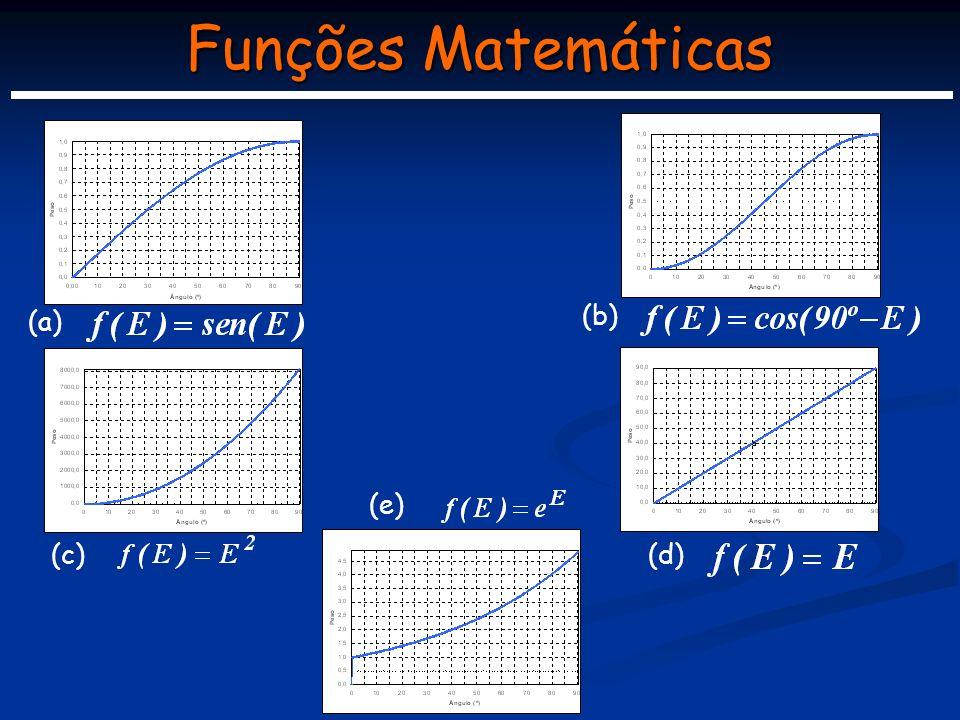 Funções Matemáticas (a) (c)(d) (b) (e)
