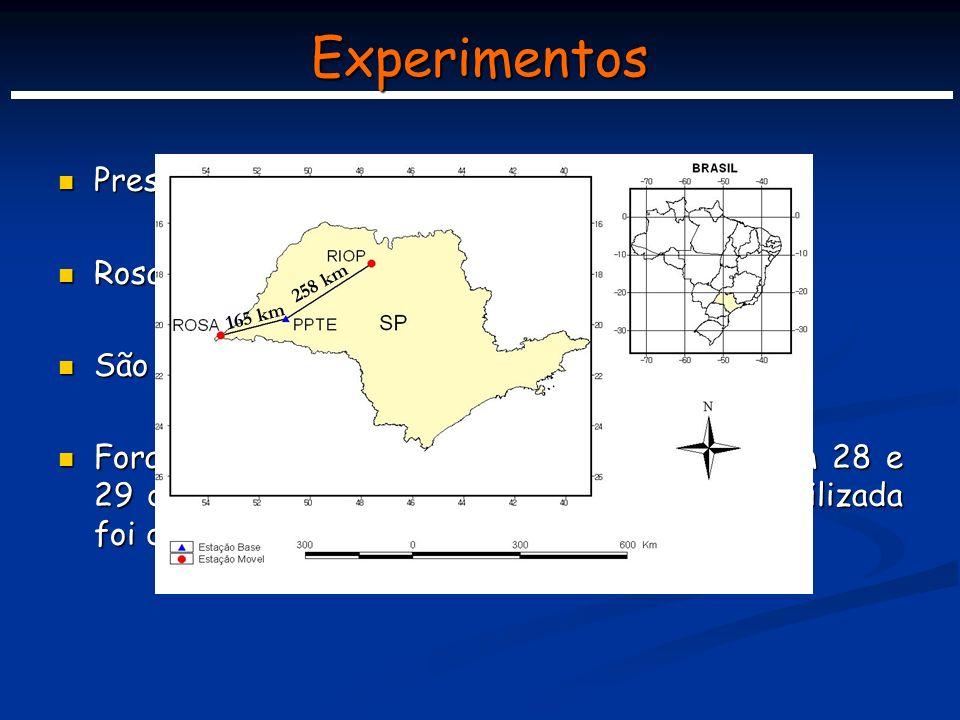Experimentos Presidente Prudente (PPTE); Presidente Prudente (PPTE); Rosana (ROSA); Rosana (ROSA); São José do Rio Preto (RIOP); São José do Rio Preto (RIOP); Foram utilizados 2 dias de dados coletados em 28 e 29 de dezembro de 2006.