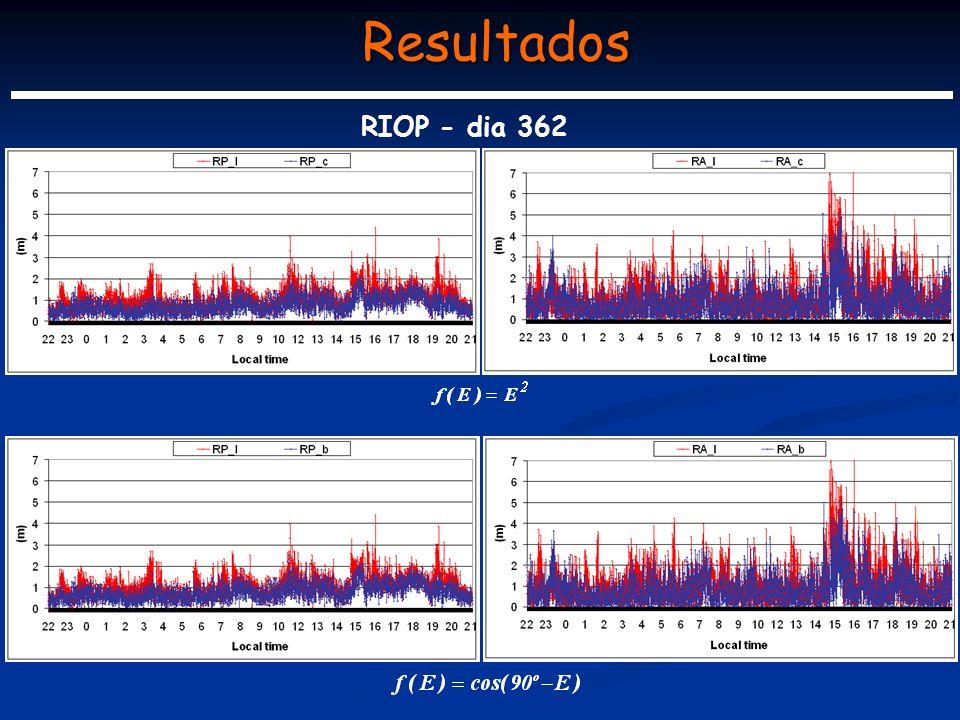 Resultados RIOP - dia 362