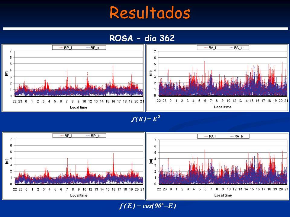 Resultados ROSA - dia 362