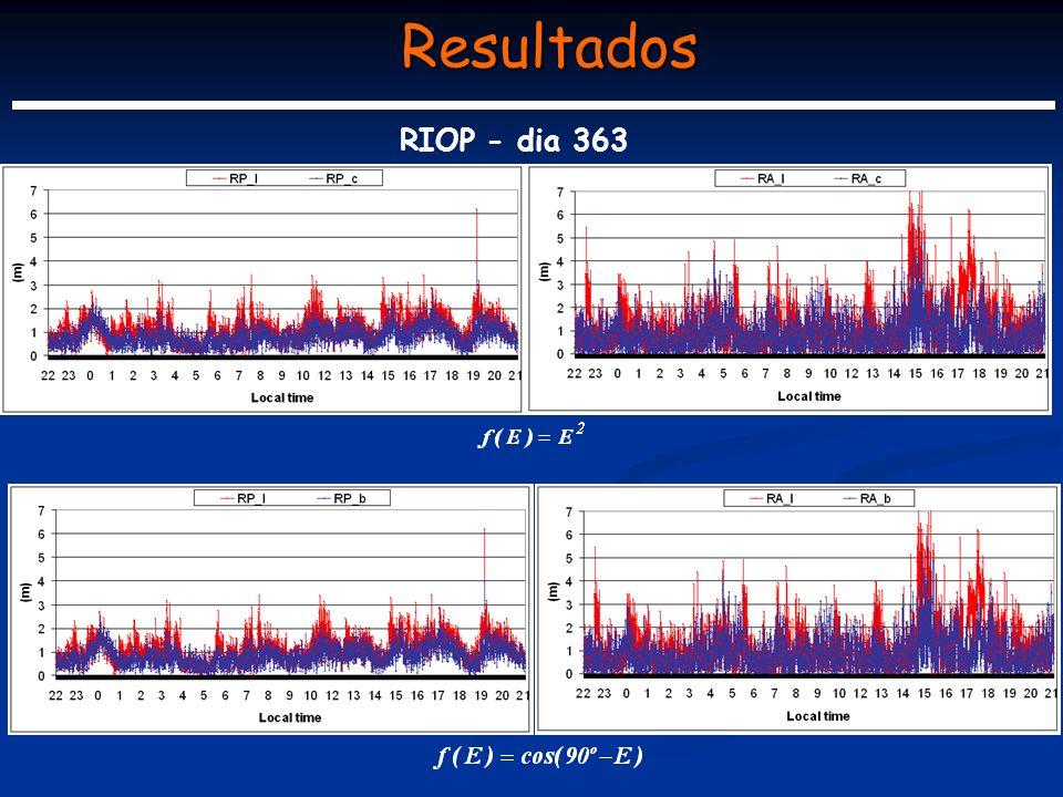 Resultados RIOP - dia 363