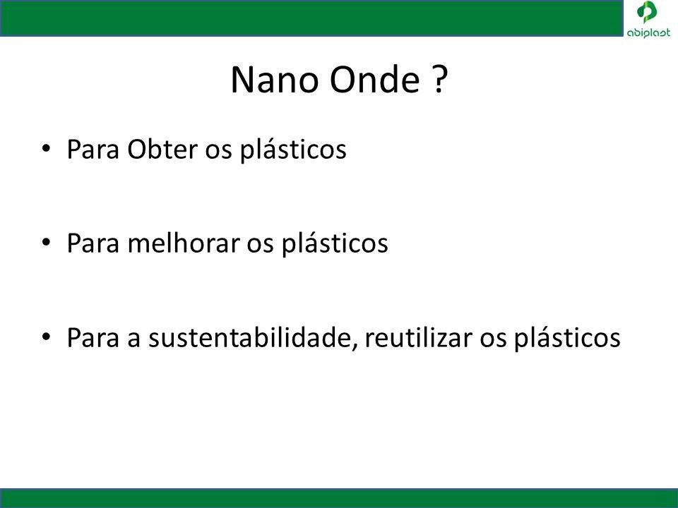 Nano Onde ? Para Obter os plásticos Para melhorar os plásticos Para a sustentabilidade, reutilizar os plásticos