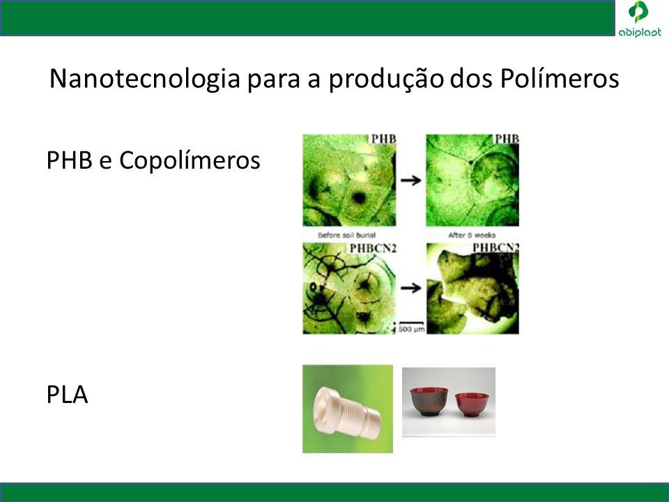 Nanotecnologia para a produção dos Polímeros PHB e Copolímeros PLA