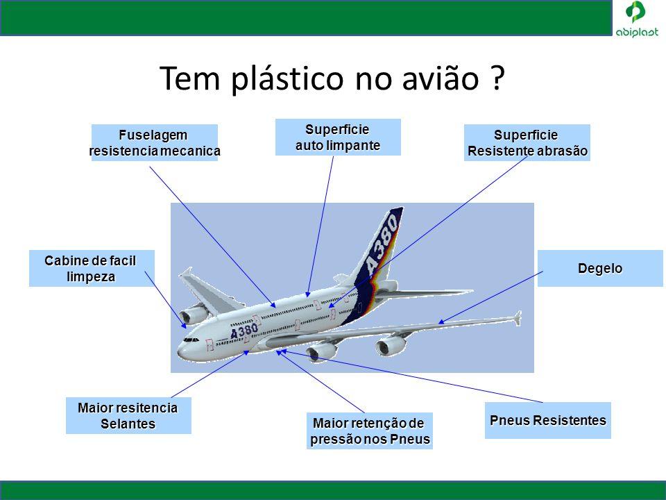 Tem plástico no avião ? Superficie auto limpante Fuselagem resistencia mecanica Degelo Pneus Resistentes Maior retenção de pressão nos Pneus Superfici