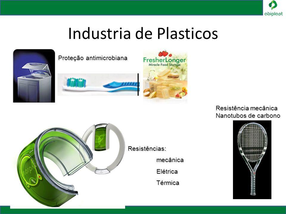 Industria de Plasticos Proteção antimicrobiana Resistência mecânica Nanotubos de carbono Resistências:mecânicaElétricaTérmica