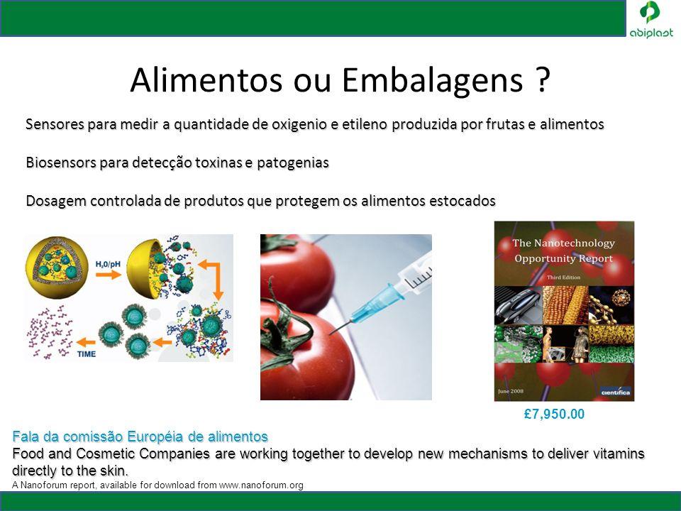 Alimentos ou Embalagens ? Sensores para medir a quantidade de oxigenio e etileno produzida por frutas e alimentos Biosensors para detecção toxinas e p