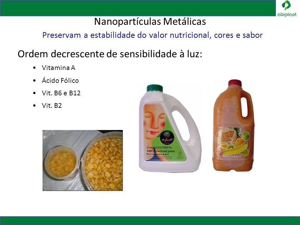 Preservam a estabilidade do valor nutricional, cores e sabor Ordem decrescente de sensibilidade à luz: Vitamina A Ácido Fólico Vit. B6 e B12 Vit. B2 N