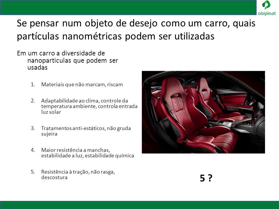 Se pensar num objeto de desejo como um carro, quais partículas nanométricas podem ser utilizadas Em um carro a diversidade de nanoparticulas que podem