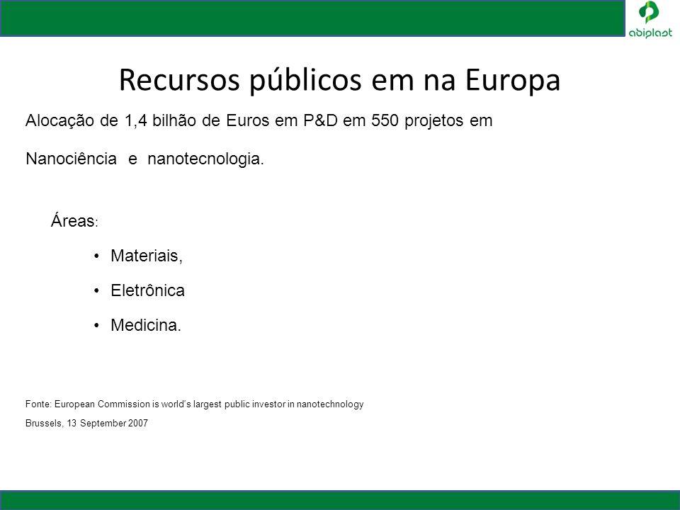 Recursos públicos em na Europa Alocação de 1,4 bilhão de Euros em P&D em 550 projetos em Nanociência e nanotecnologia. Áreas : Materiais, Eletrônica M