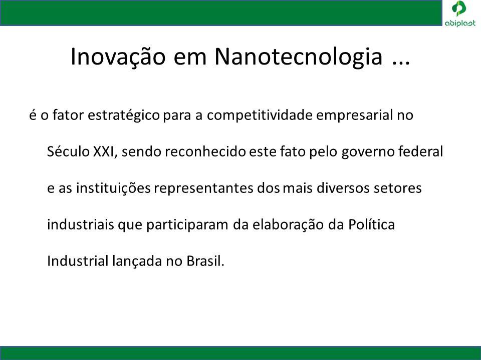 Inovação em Nanotecnologia... é o fator estratégico para a competitividade empresarial no Século XXI, sendo reconhecido este fato pelo governo federal