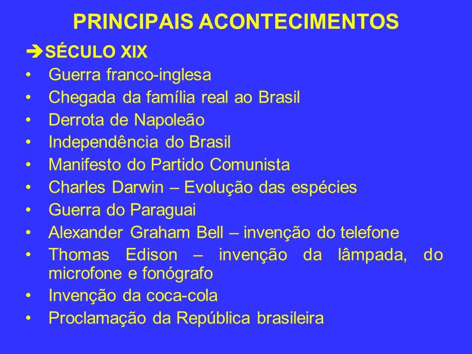 PRINCIPAIS ACONTECIMENTOS SÉCULO XIX Guerra franco-inglesa Chegada da família real ao Brasil Derrota de Napoleão Independência do Brasil Manifesto do