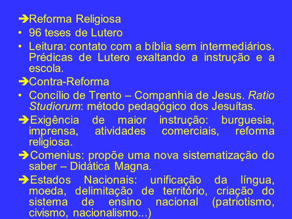 Reforma Religiosa 96 teses de Lutero Leitura: contato com a bíblia sem intermediários. Prédicas de Lutero exaltando a instrução e a escola. Contra-Ref