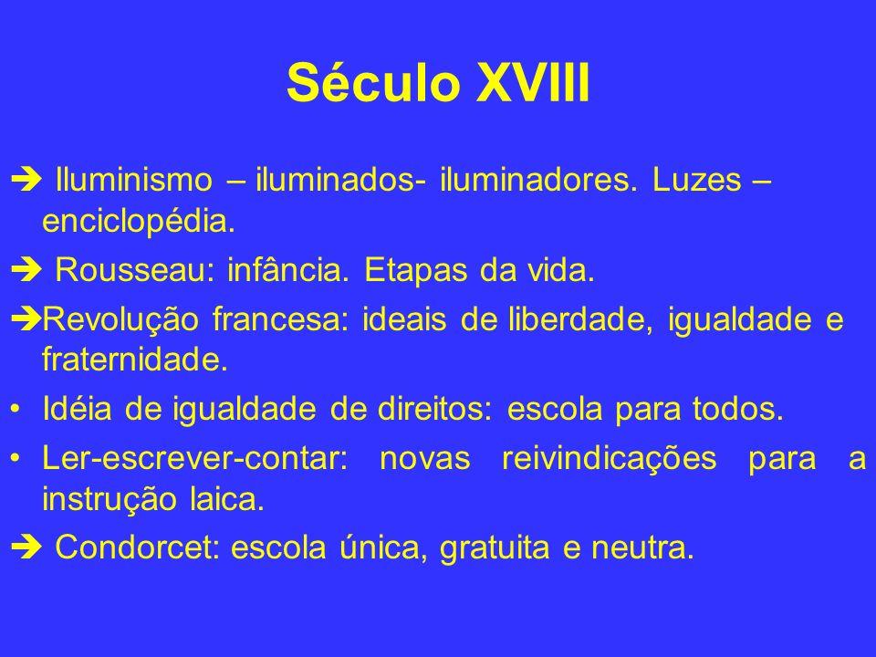 Século XVIII Iluminismo – iluminados- iluminadores. Luzes – enciclopédia. Rousseau: infância. Etapas da vida. Revolução francesa: ideais de liberdade,